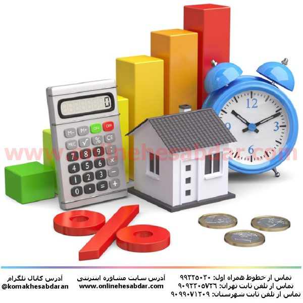 Revaluation-of-fixed-assets